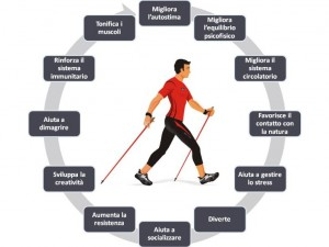benefici del nordic walking